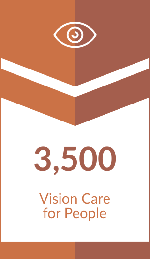 vision care for people